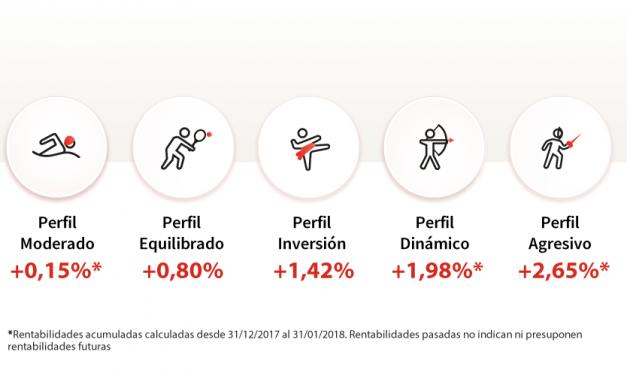 Rentabilidades Perfiles MyInvestor – Enero 2018