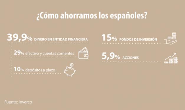 ¿Cómo ahorramos los españoles? Más fondos y menos depósitos y efectivo